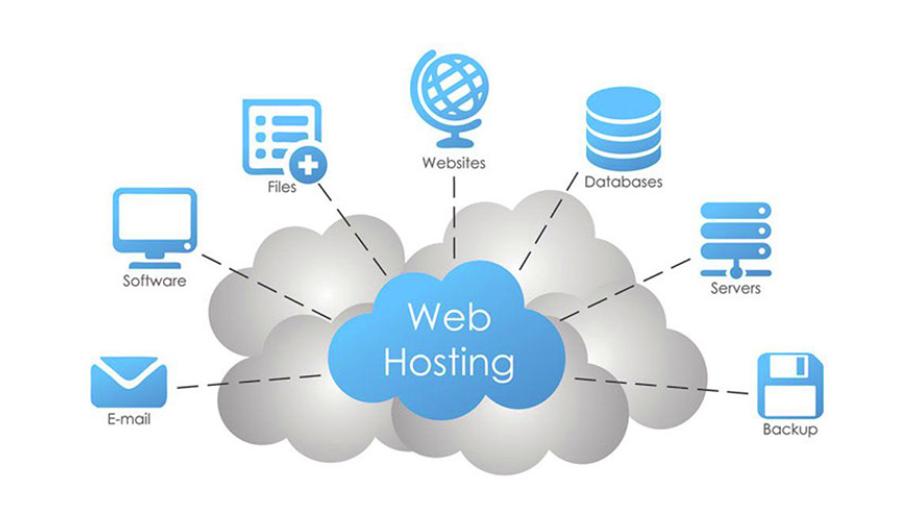 web hosting seo